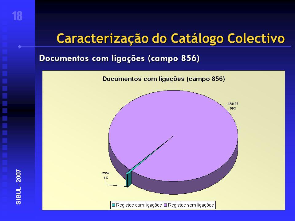 Caracterização do Catálogo Colectivo 18 SIBUL - 2007 Documentos com ligações (campo 856)