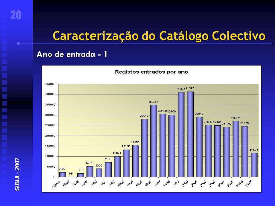 Caracterização do Catálogo Colectivo 20 SIBUL - 2007 Ano de entrada - 1