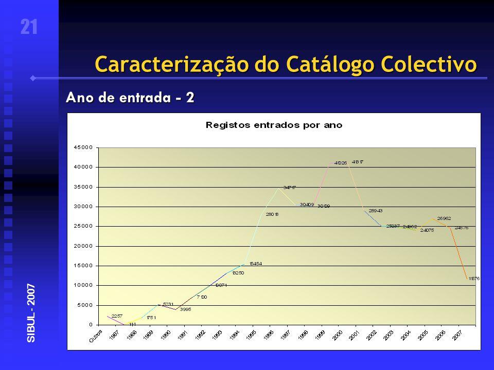 Caracterização do Catálogo Colectivo 21 SIBUL - 2007 Ano de entrada - 2
