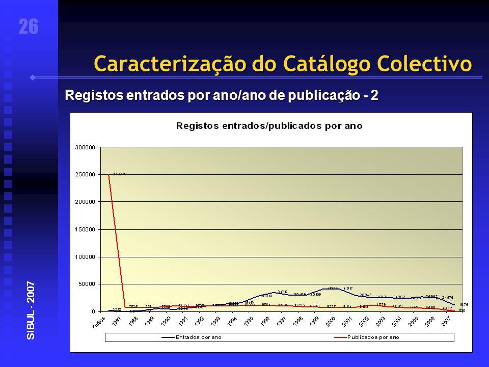 Caracterização do Catálogo Colectivo 26 SIBUL - 2007 Registos entrados por ano/ano de publicação - 2
