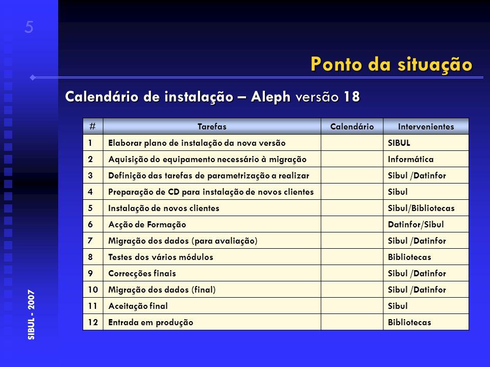 Ponto da situação 5 SIBUL - 2007 #TarefasCalendárioIntervenientes 1Elaborar plano de instalação da nova versãoSIBUL 2Aquisição do equipamento necessário à migraçãoInformática 3Definição das tarefas de parametrização a realizarSibul /Datinfor 4Preparação de CD para instalação de novos clientesSibul 5Instalação de novos clientesSibul/Bibliotecas 6Acção de FormaçãoDatinfor/Sibul 7Migração dos dados (para avaliação)Sibul /Datinfor 8Testes dos vários módulosBibliotecas 9Correcções finaisSibul /Datinfor 10Migração dos dados (final)Sibul /Datinfor 11Aceitação finalSibul 12Entrada em produçãoBibliotecas Calendário de instalação – Aleph versão 18