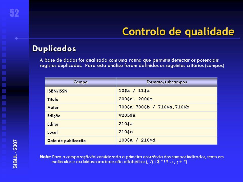 Controlo de qualidade A base de dados foi analisada com uma rotina que permitiu detectar os potenciais registos duplicados.