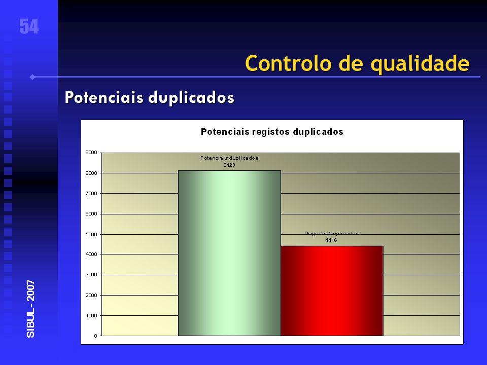 Controlo de qualidade 54 SIBUL - 2007 Potenciais duplicados