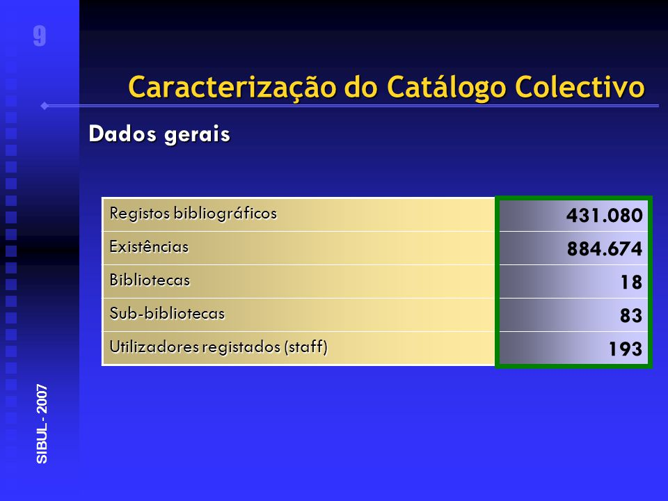 Caracterização do Catálogo Colectivo 10 SIBUL - 2007 Registos bibliográficos e existências