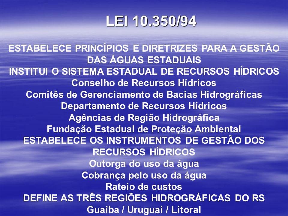 LEI 10.350/94 ESTABELECE PRINCÍPIOS E DIRETRIZES PARA A GESTÃO DAS ÁGUAS ESTADUAIS INSTITUI O SISTEMA ESTADUAL DE RECURSOS HÍDRICOS Conselho de Recurs