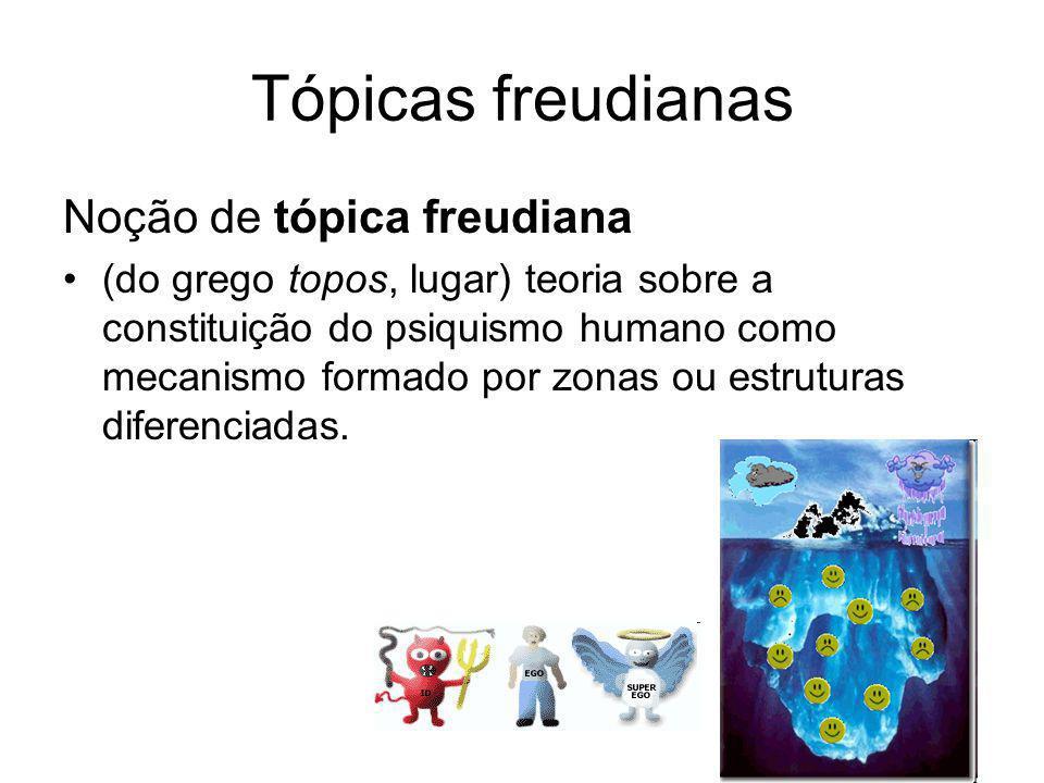 Tópicas freudianas Noção de tópica freudiana •(do grego topos, lugar) teoria sobre a constituição do psiquismo humano como mecanismo formado por zonas
