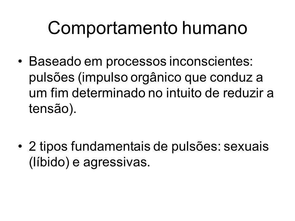 Comportamento humano •Baseado em processos inconscientes: pulsões (impulso orgânico que conduz a um fim determinado no intuito de reduzir a tensão). •