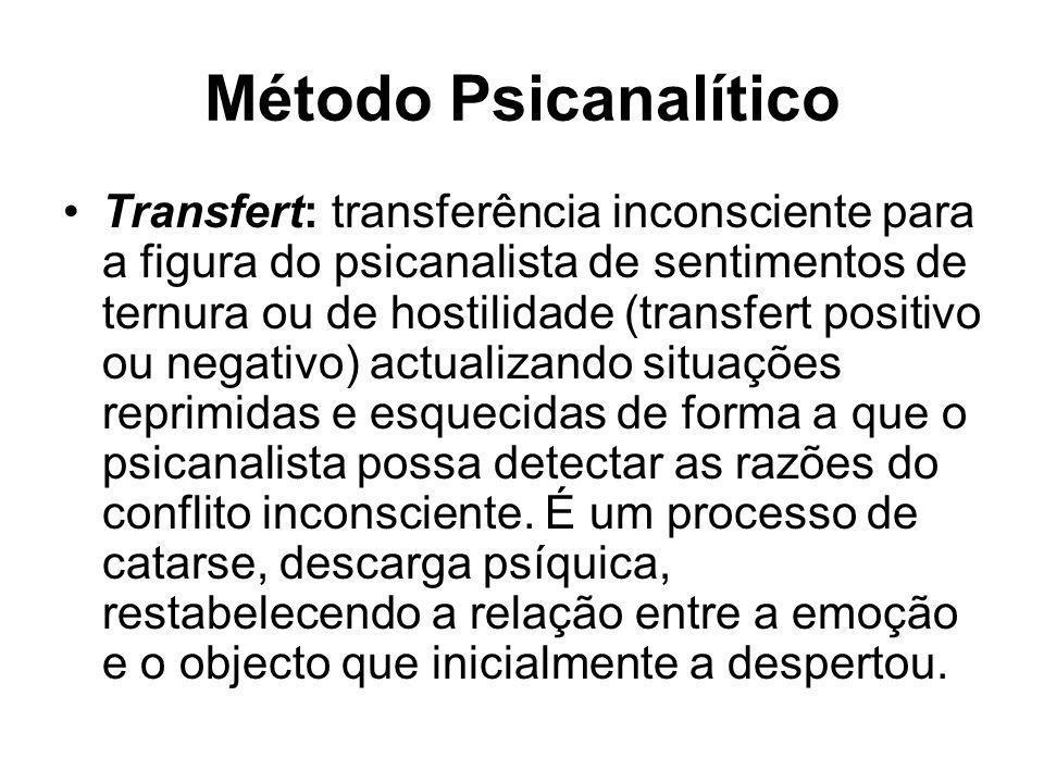 Método Psicanalítico •Transfert: transferência inconsciente para a figura do psicanalista de sentimentos de ternura ou de hostilidade (transfert posit