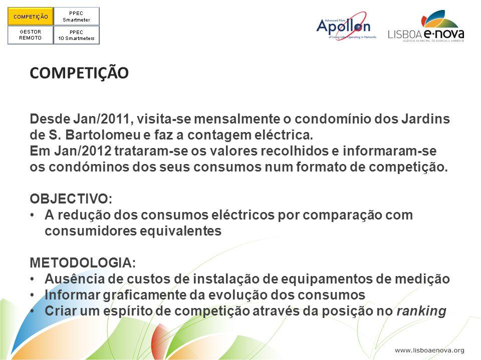 COMPETIÇÃO Desde Jan/2011, visita-se mensalmente o condomínio dos Jardins de S. Bartolomeu e faz a contagem eléctrica. Em Jan/2012 trataram-se os valo