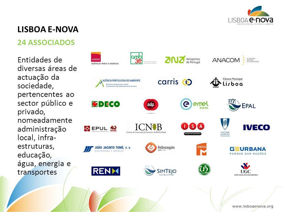 24 ASSOCIADOS Entidades de diversas áreas de actuação da sociedade, pertencentes ao sector público e privado, nomeadamente administração local, infra-