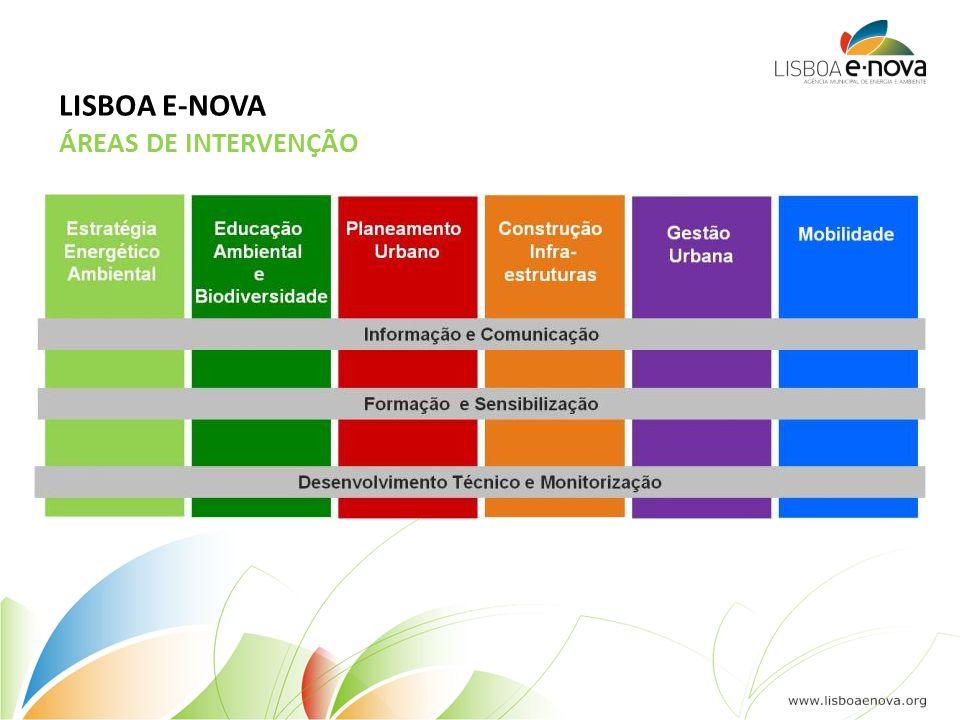 ÁREAS DE INTERVENÇÃO LISBOA E-NOVA