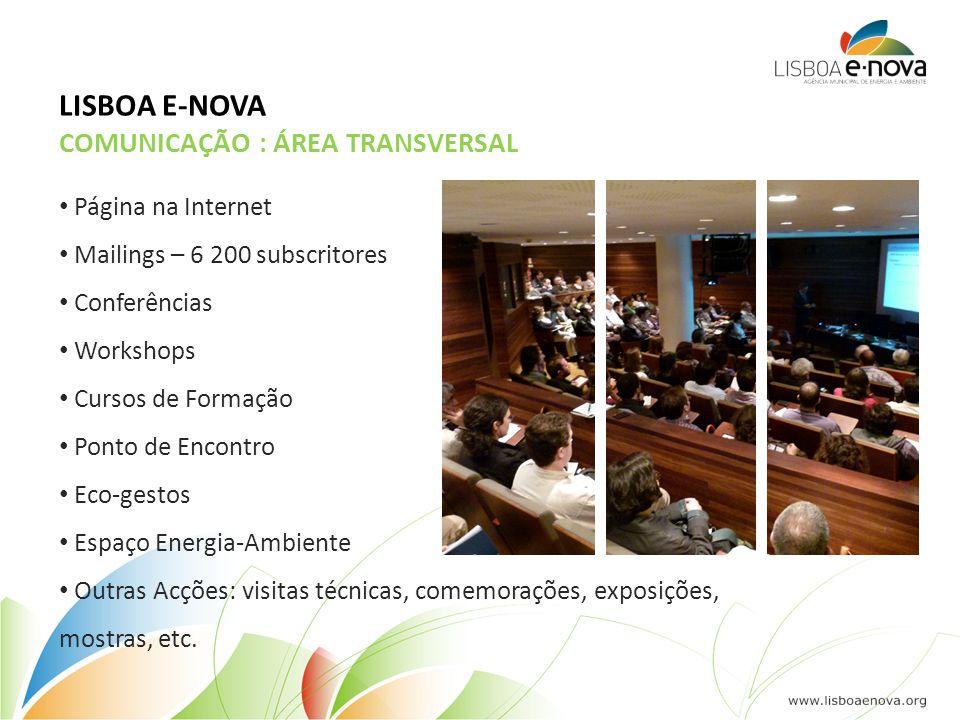 COMUNICAÇÃO : ÁREA TRANSVERSAL • Página na Internet • Mailings – 6 200 subscritores • Conferências • Workshops • Cursos de Formação • Ponto de Encontr