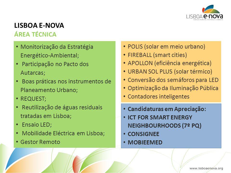 ÁREA TÉCNICA LISBOA E-NOVA • Monitorização da Estratégia Energético-Ambiental; • Participação no Pacto dos Autarcas; • Boas práticas nos instrumentos de Planeamento Urbano; • REQUEST; • Reutilização de águas residuais tratadas em Lisboa; • Ensaio LED; • Mobilidade Eléctrica em Lisboa; • Gestor Remoto • POLIS (solar em meio urbano) • FIREBALL (smart cities) • APOLLON (eficiência energética) • URBAN SOL PLUS (solar térmico) • Conversão dos semáforos para LED • Optimização da Iluminação Pública • Contadores inteligentes • Candidaturas em Apreciação: • ICT FOR SMART ENERGY NEIGHBOURHOODS (7º PQ) • CONSIGNEE • MOBIEEMED