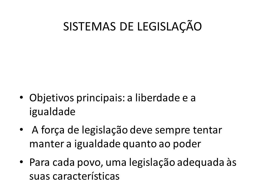 SISTEMAS DE LEGISLAÇÃO • Objetivos principais: a liberdade e a igualdade • A força de legislação deve sempre tentar manter a igualdade quanto ao poder