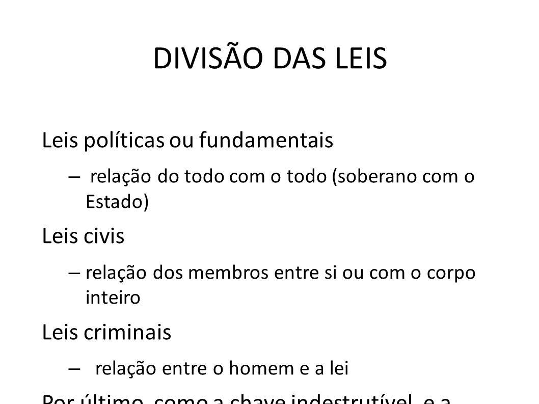 DIVISÃO DAS LEIS Leis políticas ou fundamentais – relação do todo com o todo (soberano com o Estado) Leis civis – relação dos membros entre si ou com