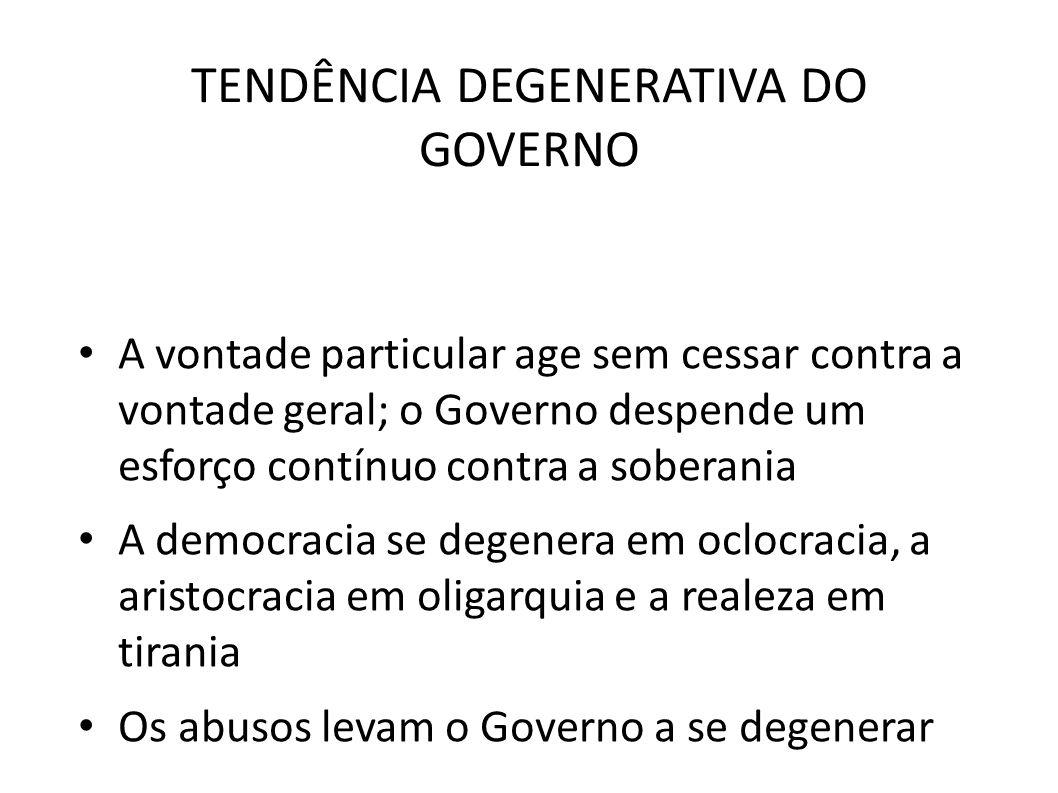 TENDÊNCIA DEGENERATIVA DO GOVERNO • A vontade particular age sem cessar contra a vontade geral; o Governo despende um esforço contínuo contra a sobera