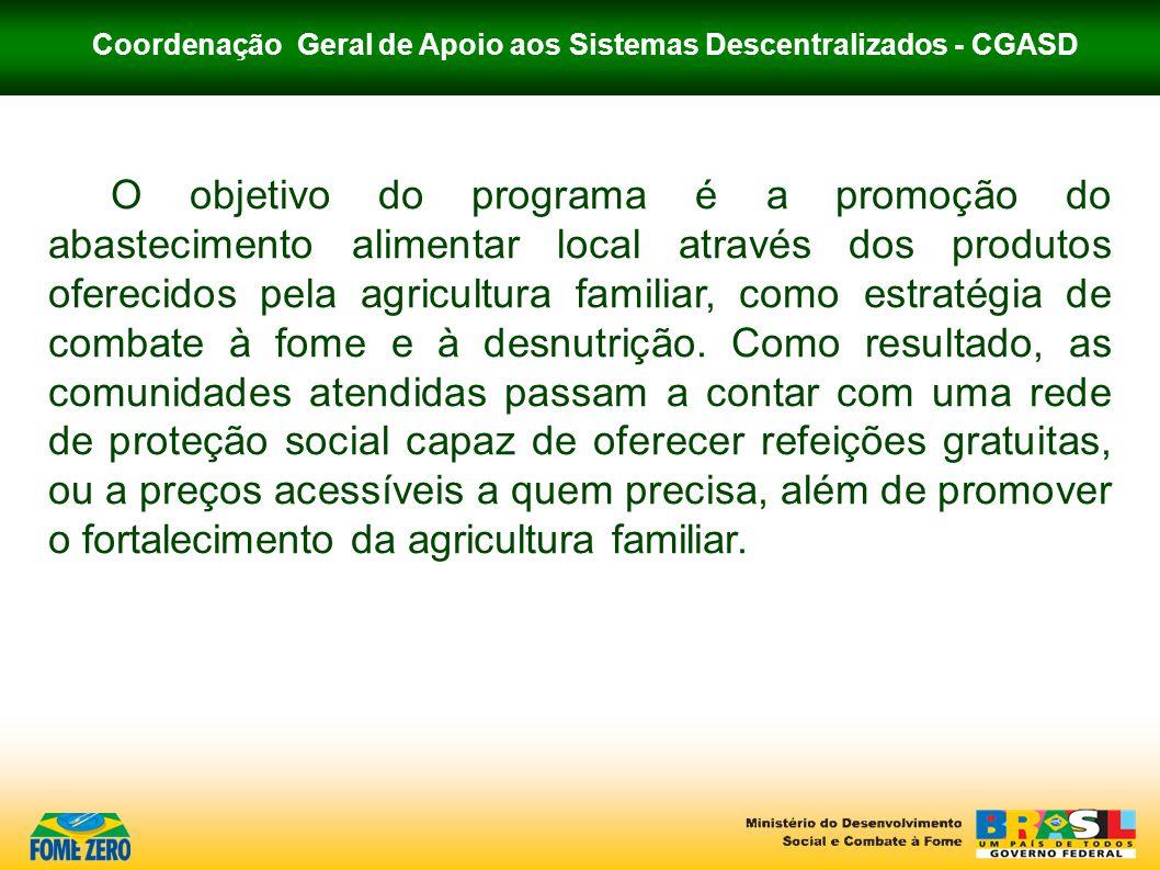 Coordenação Geral de Apoio aos Sistemas Descentralizados - CGASD O objetivo do programa é a promoção do abastecimento alimentar local através dos prod