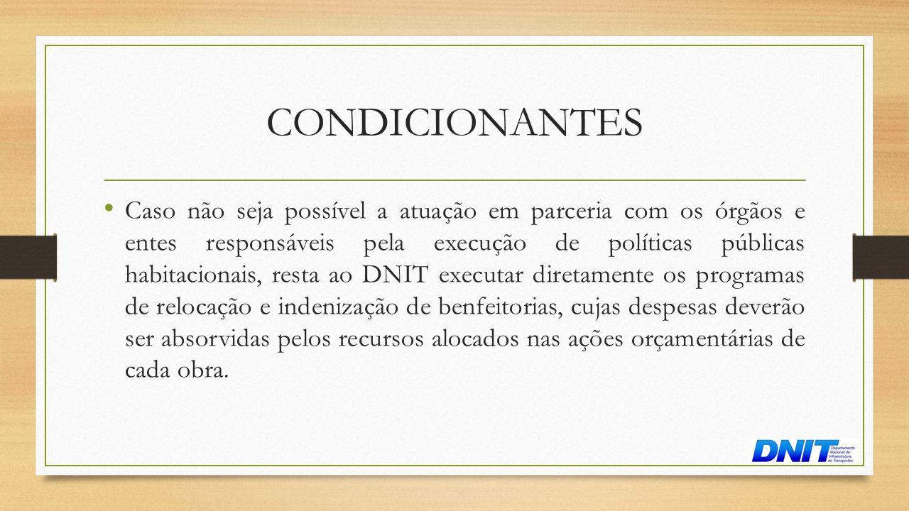 CONDICIONANTES • Caso não seja possível a atuação em parceria com os órgãos e entes responsáveis pela execução de políticas públicas habitacionais, re