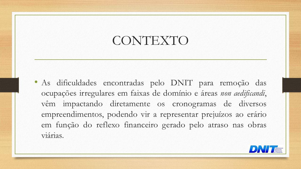 CONTEXTO • As dificuldades encontradas pelo DNIT para remoção das ocupações irregulares em faixas de domínio e áreas non aedificandi, vêm impactando d