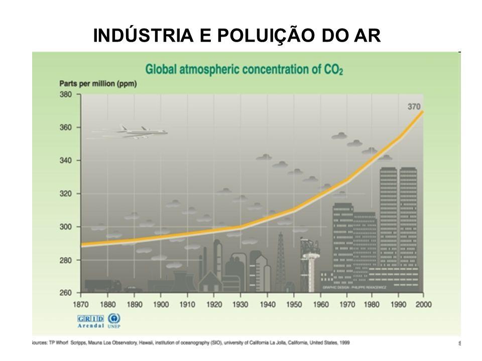 Exportações de máquinas agrícolas por Continente de destino Brasil, 2004
