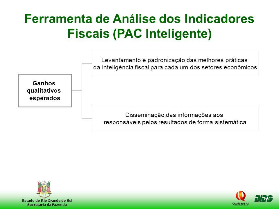 17 Estado do Rio Grande do Sul Secretaria da Fazenda Ganhos qualitativos esperados Levantamento e padronização das melhores práticas da inteligência f