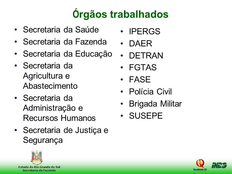 22 Estado do Rio Grande do Sul Secretaria da Fazenda Ó rgãos trabalhados •Secretaria da Saúde •Secretaria da Fazenda •Secretaria da Educação •Secretar