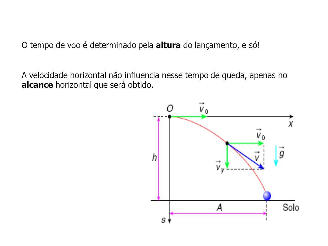EXEMPLO: Dois corpos, A e B, foram lançados horizontalmente de um mesmo ponto O, com velocidades v a =20m/s e v b = 40 m/s, respectivamente, de uma altura de 80m.