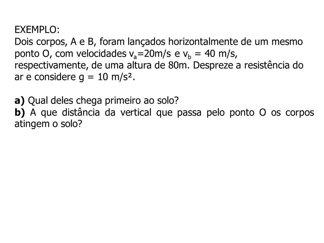EXEMPLO: Dois corpos, A e B, foram lançados horizontalmente de um mesmo ponto O, com velocidades v a =20m/s e v b = 40 m/s, respectivamente, de uma al