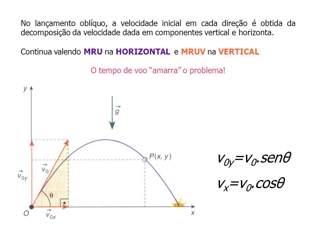 v 0y =v 0.senθ v x =v 0.cosθ No lançamento oblíquo, a velocidade inicial em cada direção é obtida da decomposição da velocidade dada em componentes ve