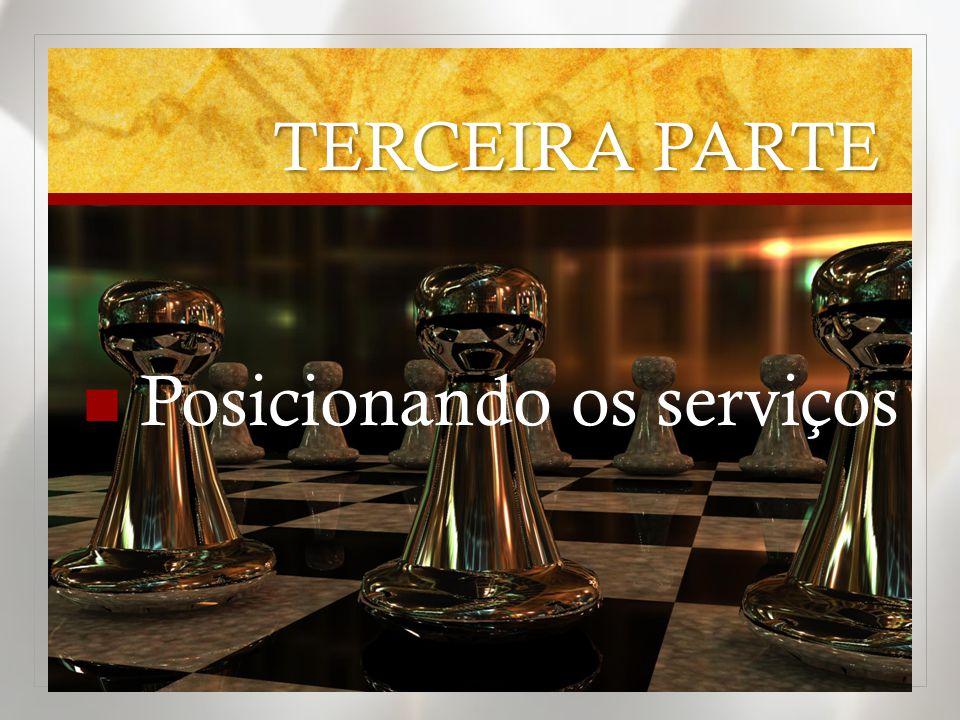 TERCEIRA PARTE  Posicionando os serviços