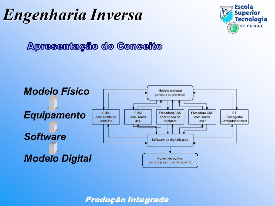 Engenharia Inversa Produção Integrada Modelo Físico Equipamento Software Modelo Digital