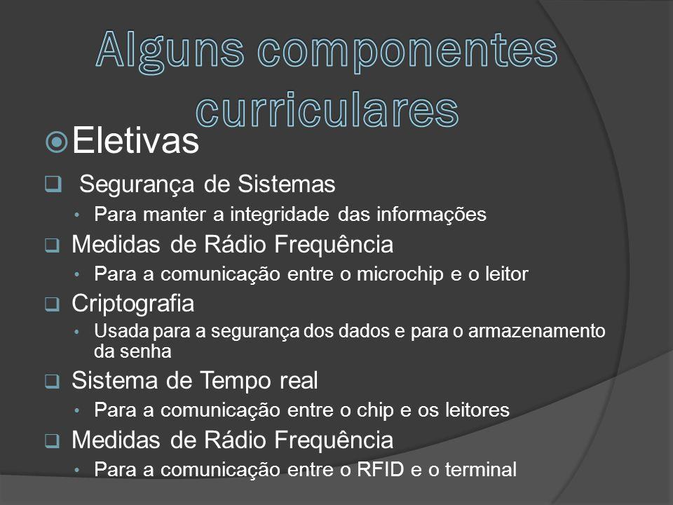  Eletivas  Segurança de Sistemas • Para manter a integridade das informações  Medidas de Rádio Frequência • Para a comunicação entre o microchip e o leitor  Criptografia • Usada para a segurança dos dados e para o armazenamento da senha  Sistema de Tempo real • Para a comunicação entre o chip e os leitores  Medidas de Rádio Frequência • Para a comunicação entre o RFID e o terminal
