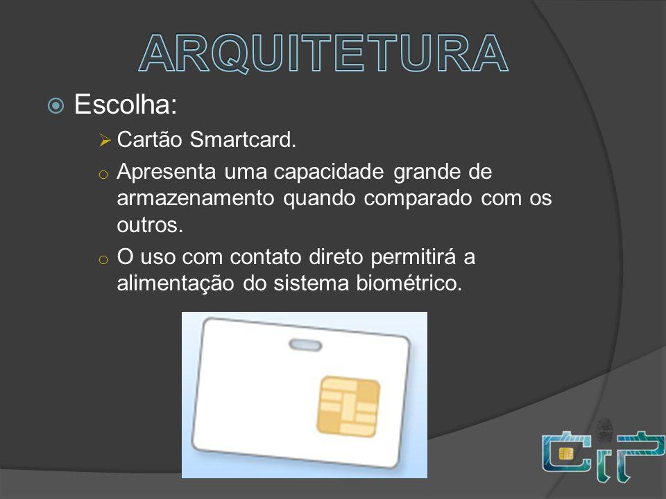  Escolha:  Cartão Smartcard.