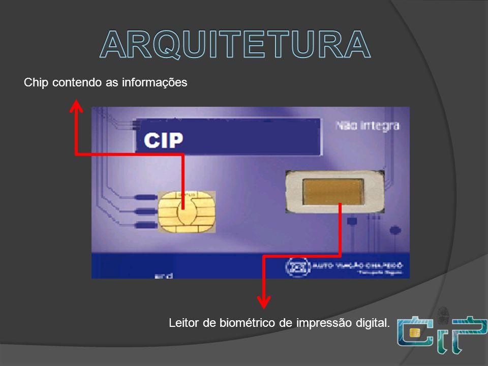 Leitor de biométrico de impressão digital. Chip contendo as informações