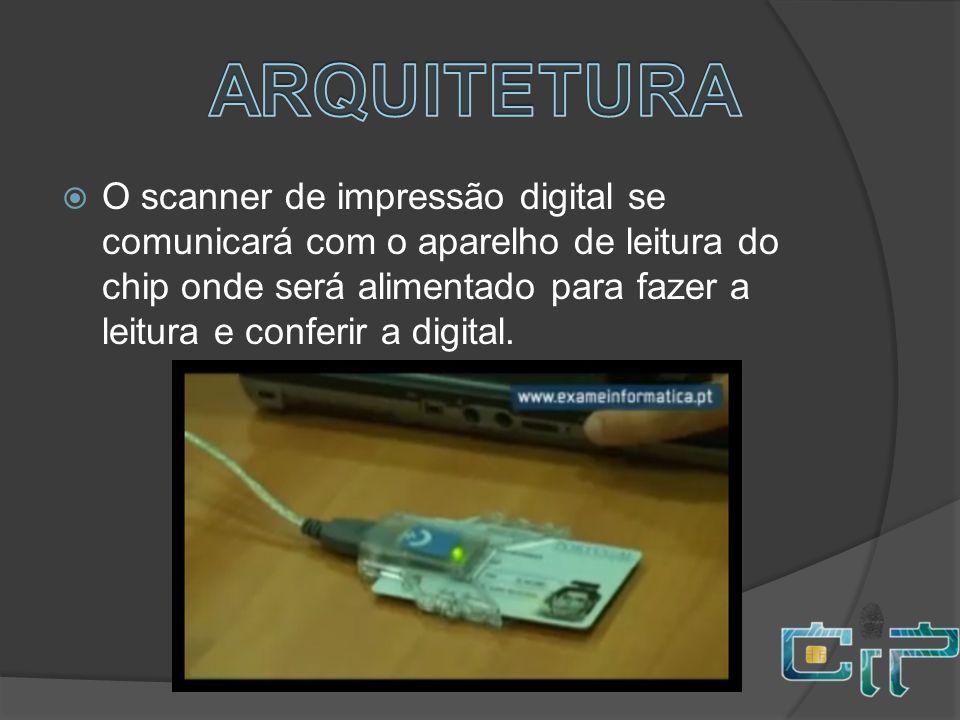  O scanner de impressão digital se comunicará com o aparelho de leitura do chip onde será alimentado para fazer a leitura e conferir a digital.