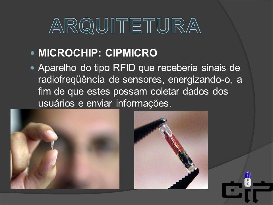  MICROCHIP: CIPMICRO  Aparelho do tipo RFID que receberia sinais de radiofreqüência de sensores, energizando-o, a fim de que estes possam coletar dados dos usuários e enviar informações.