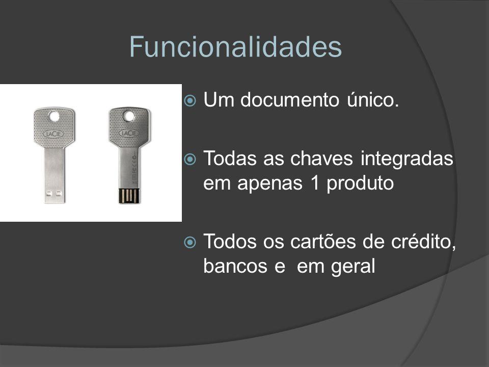 Funcionalidades  Um documento único.