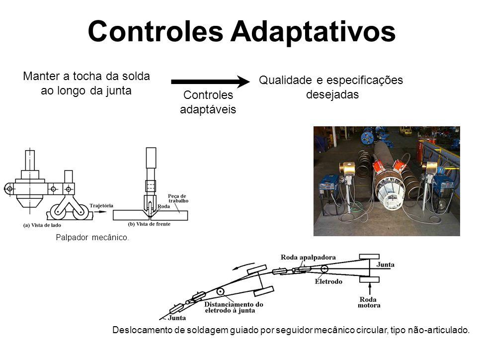 Controles Adaptativos Controles adaptáveis Manter a tocha da solda ao longo da junta Qualidade e especificações desejadas Palpador mecânico. Deslocame