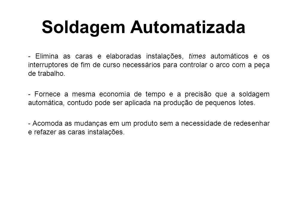 Soldagem Automatizada - Elimina as caras e elaboradas instalações, times automáticos e os interruptores de fim de curso necessários para controlar o a