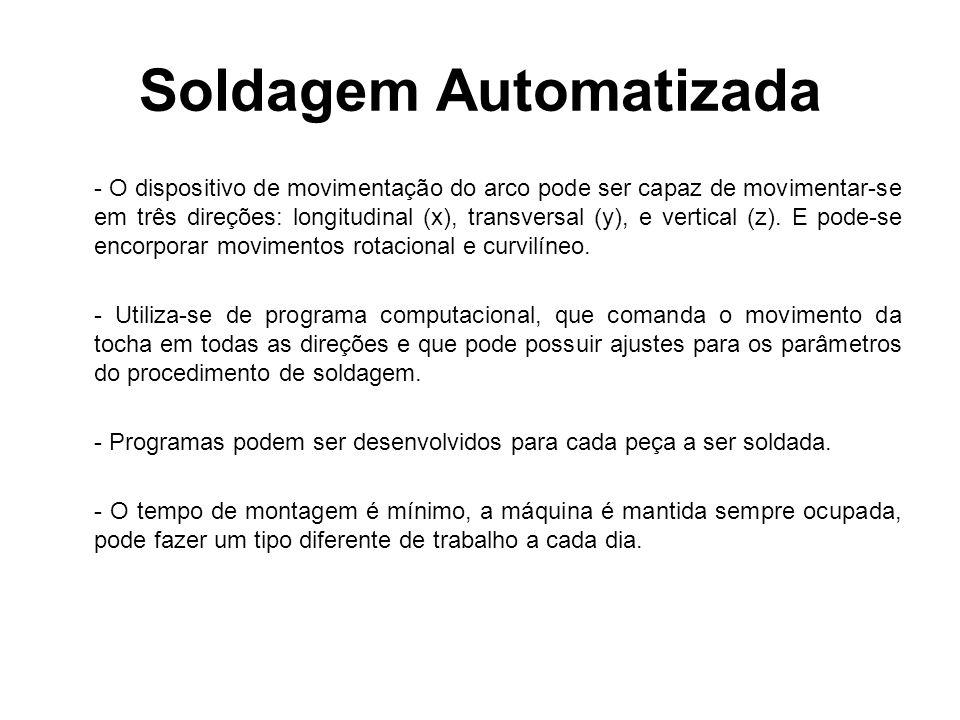 Soldagem Automatizada - O dispositivo de movimentação do arco pode ser capaz de movimentar-se em três direções: longitudinal (x), transversal (y), e v