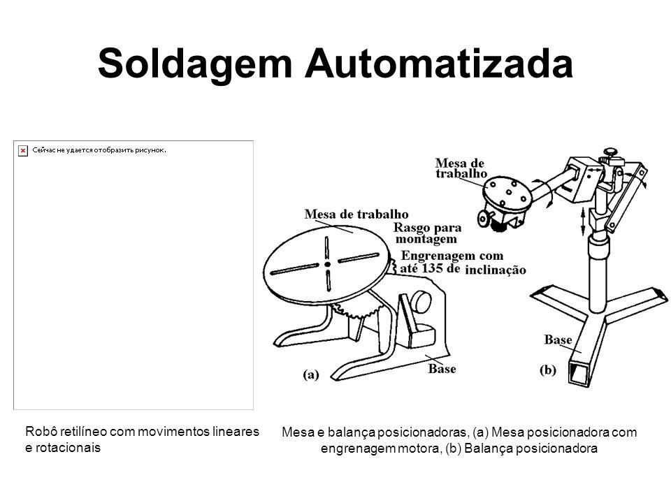 Soldagem Automatizada Mesa e balança posicionadoras, (a) Mesa posicionadora com engrenagem motora, (b) Balança posicionadora Robô retilíneo com movime