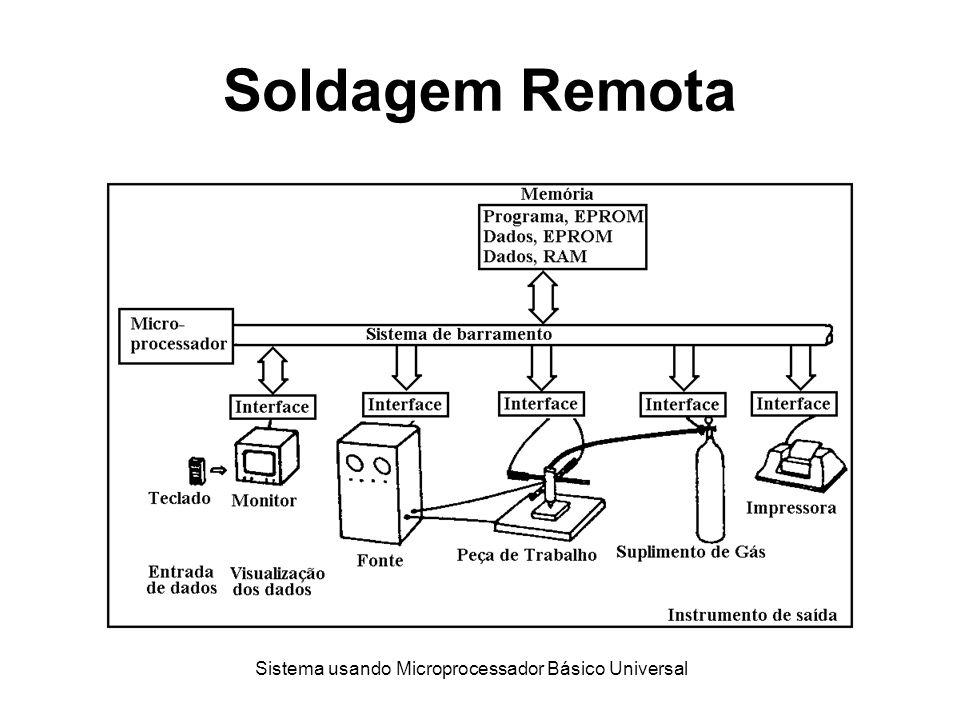 Soldagem Remota Sistema usando Microprocessador Básico Universal