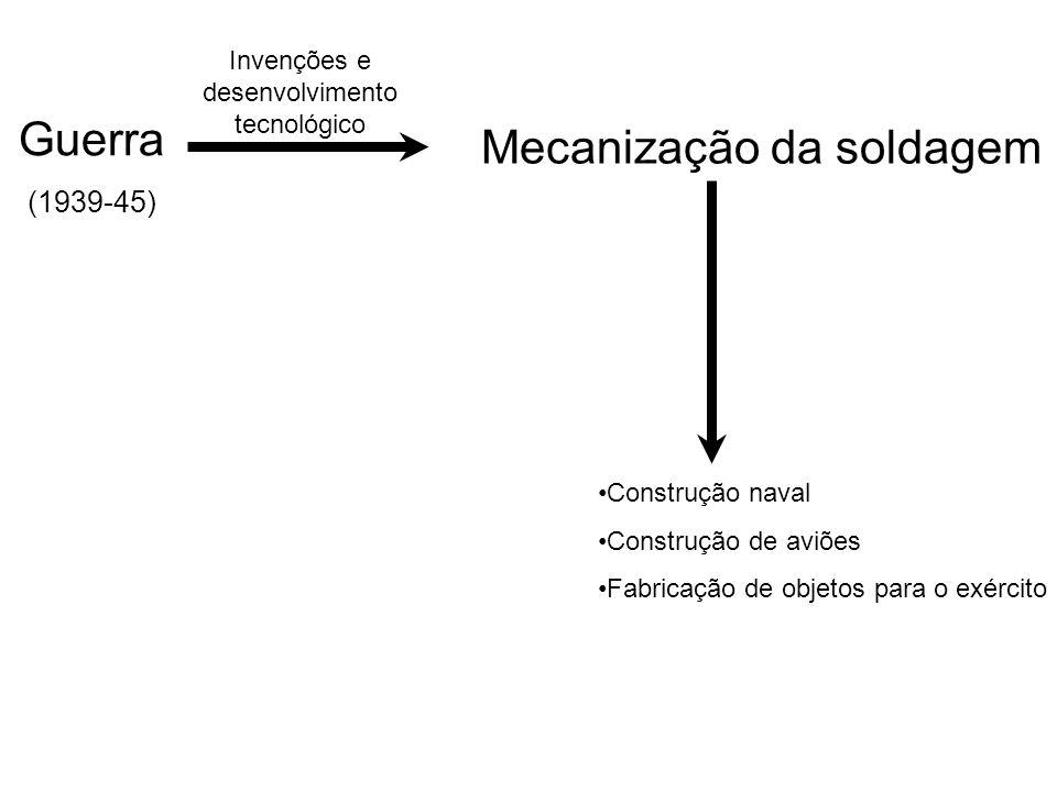 Guerra (1939-45) Invenções e desenvolvimento tecnológico Mecanização da soldagem •Construção naval •Construção de aviões •Fabricação de objetos para o