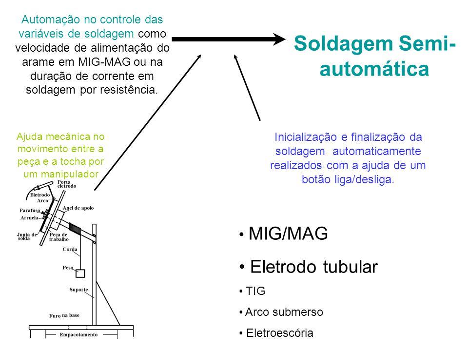 Soldagem Semi- automática Ajuda mecânica no movimento entre a peça e a tocha por um manipulador Automação no controle das variáveis de soldagem como v