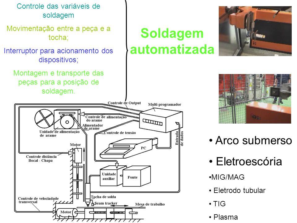 Soldagem automatizada Controle das variáveis de soldagem Movimentação entre a peça e a tocha; Interruptor para acionamento dos dispositivos; Montagem