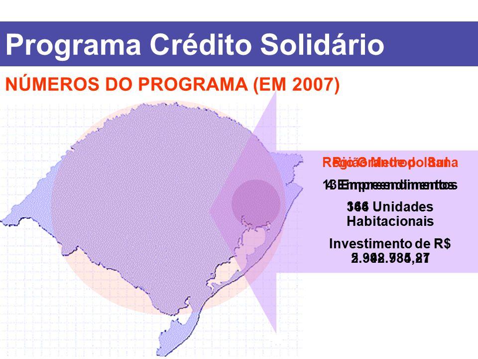 Programa Crédito Solidário NÚMEROS DO PROGRAMA (EM 2007) Região Metropolitana 4 Empreendimentos 146 Unidades Habitacionais Investimento de R$ 2.998.98