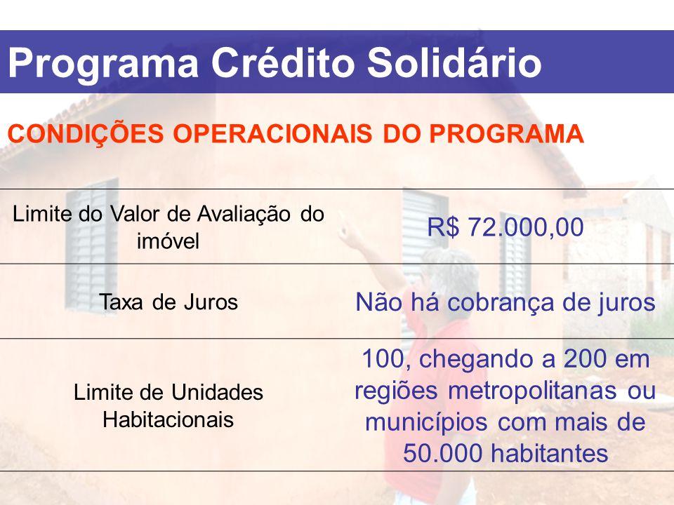 Programa Crédito Solidário CONDIÇÕES OPERACIONAIS DO PROGRAMA Limite do Valor de Avaliação do imóvel R$ 72.000,00 Taxa de Juros Não há cobrança de jur