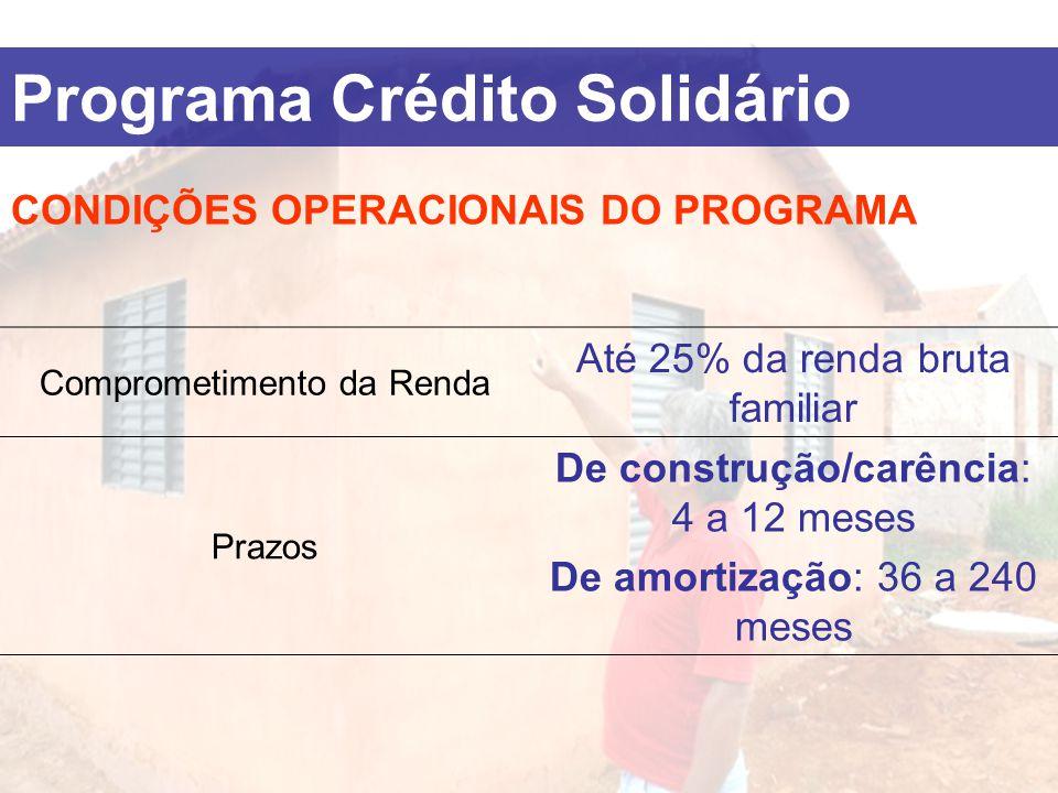 Programa Crédito Solidário CONDIÇÕES OPERACIONAIS DO PROGRAMA Comprometimento da Renda Até 25% da renda bruta familiar Prazos De construção/carência: