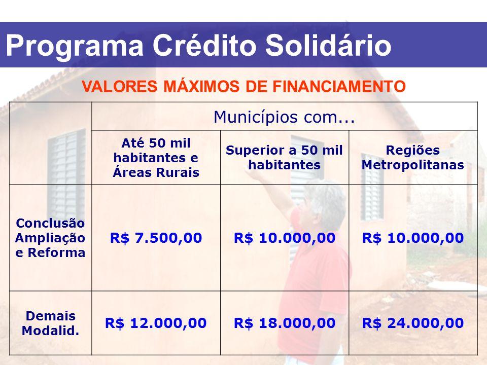 Programa Crédito Solidário Municípios com... Até 50 mil habitantes e Áreas Rurais Superior a 50 mil habitantes Regiões Metropolitanas Conclusão Amplia