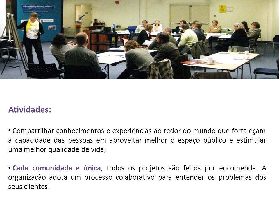 Atividades: • Compartilhar conhecimentos e experiências ao redor do mundo que fortaleçam a capacidade das pessoas em aproveitar melhor o espaço públic